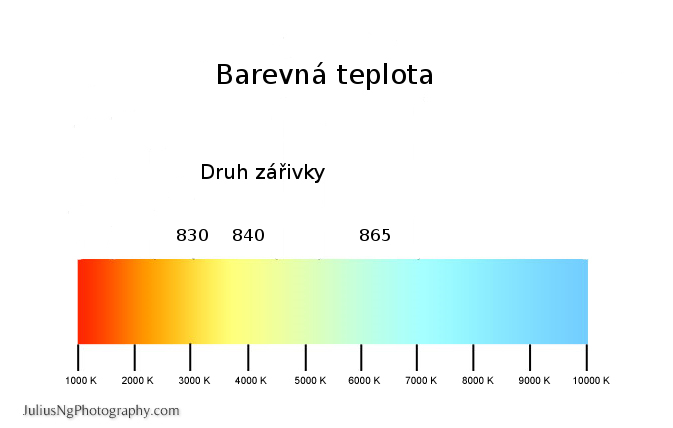 289-Color-temperature-in-Kelvin.jpg