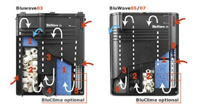 BluWave-03-Internal-Filter_5.jpg